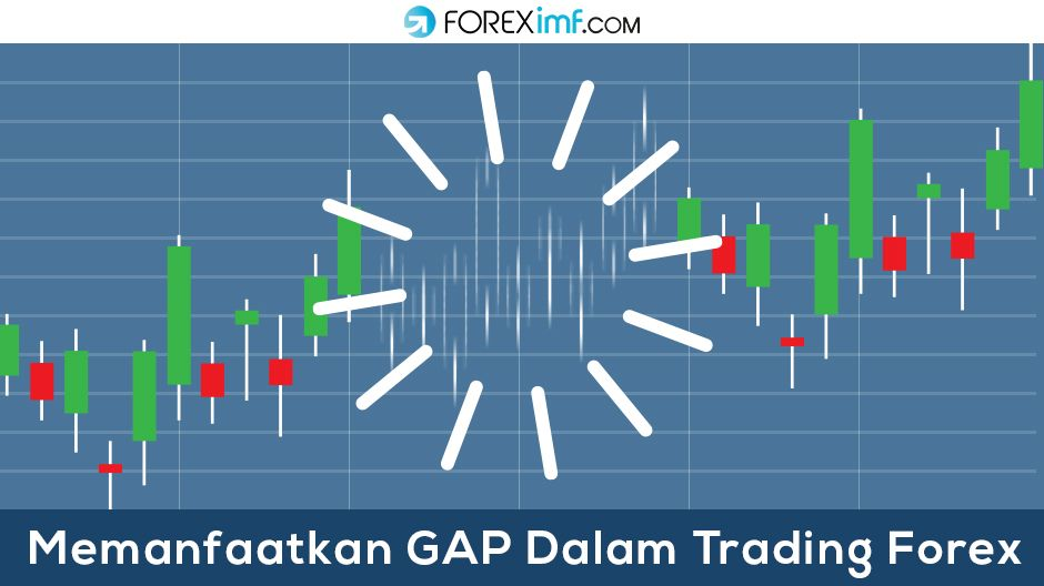 What is forex gap trading